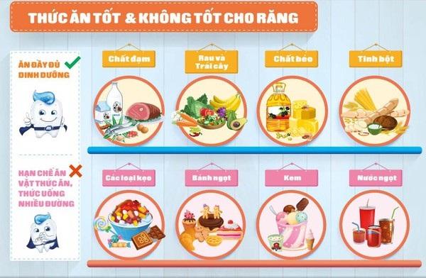 Các thực phẩm nên và không nên ăn